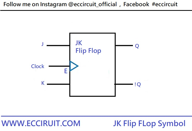 JK Flip Flop Working Principle