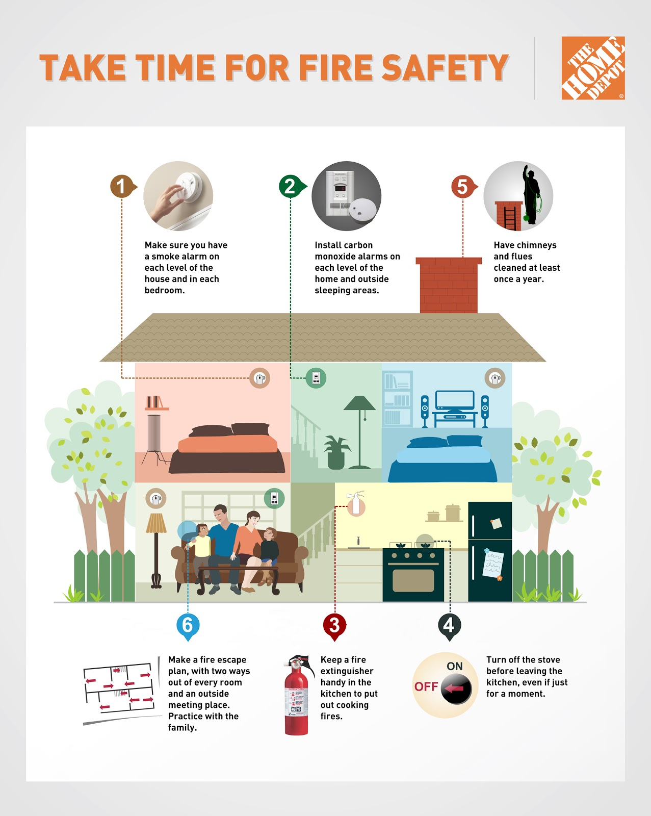 Life with 4 boys fire prevention month the home depot for Fire prevention tips for home