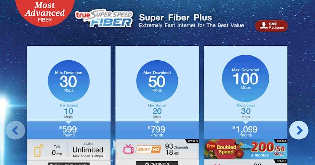 true Super Speed Fiber Package