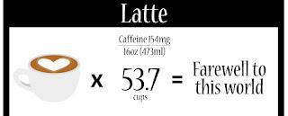 Dosis Latte