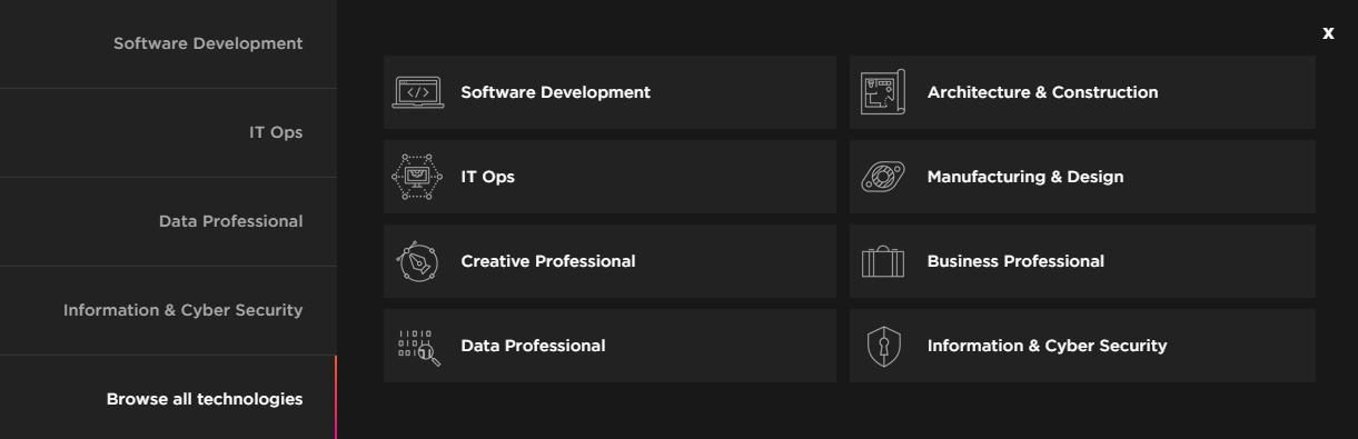 لهذه الأسباب أعشق منصة Pluralsight لتعلم أفضل التقنيات الرقمية