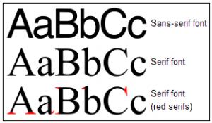 design fontes serif font