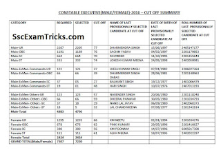 Delhi Police Final Cut off List
