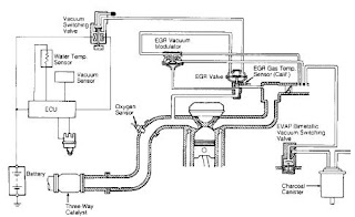 Corolla 4afe wiring diagram | A bit share here