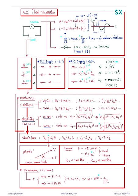 สรุปฟิสิกส์ ม.ปลาย สั้นๆจำง่ายๆเรื่องไฟฟ้ากระแสสลับ