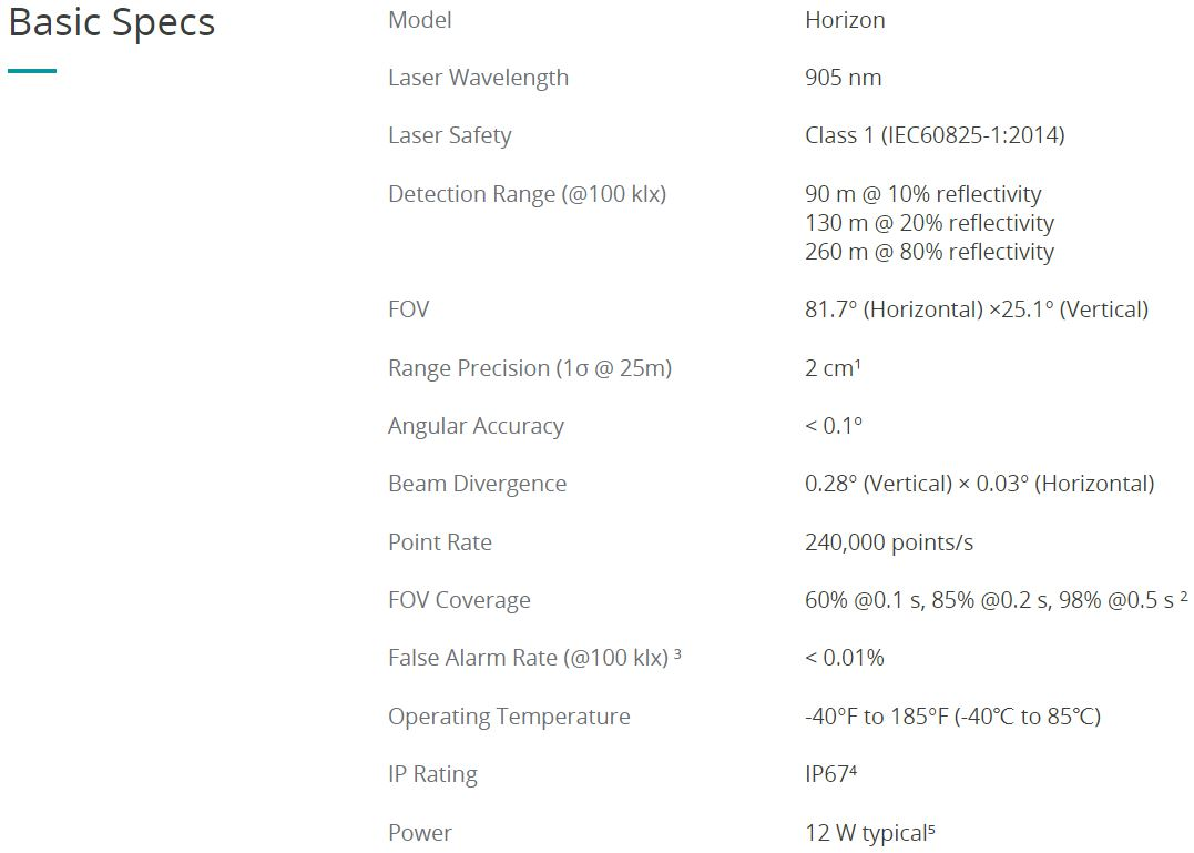 Image Sensors World: Livox Announces $600 Automotive LiDAR