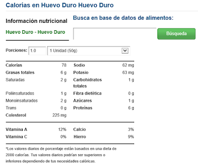 Base de Datos Nutricional
