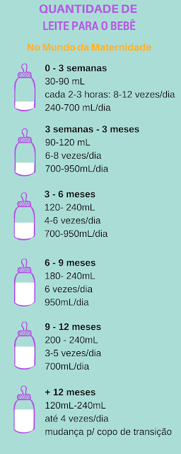 quantidade de leite