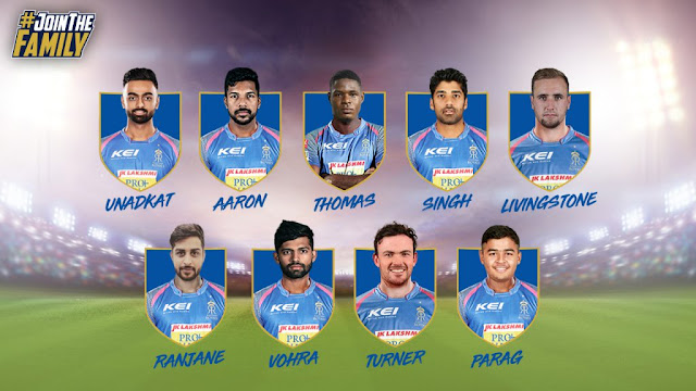 Rajasthan-Royals-Team-2019-IPL