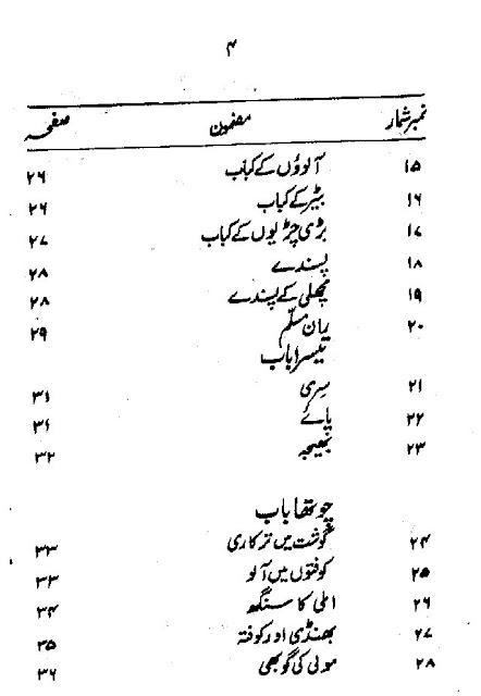 Indian Dishes Urdu