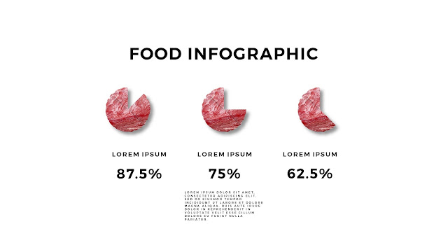 Food Infographic Elements of Beef for Powerpoint Template with Various Pie Charts