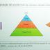 Pesquisa de Sociologia: Desigualdades e Estratificação Social