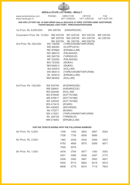 Kerala Lottery 30.04.2018 Win Win W 458 Lottery Result Official PDF keralalotteriesresults.in-page-001