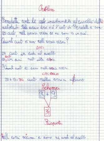 didattica matematica scuola primaria: Problemi con una ...