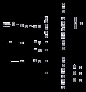 n-fold geometry: Interlocking Arrows 3