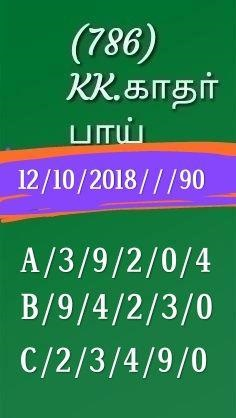 Kerala lottery abc all board guessing Nirmal NR-90 on 12.10.2018