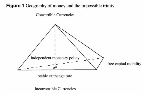the impossible trinity A claim by china's central bank that it has achieved the 'impossible' – a stable yuan, open borders and control of its own interest rates – is nonsense.