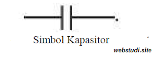 gambar simbol kapasitor