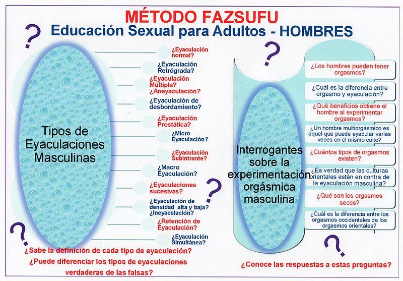 La sexualidad masculina y la importancia de la educación sexual para ...