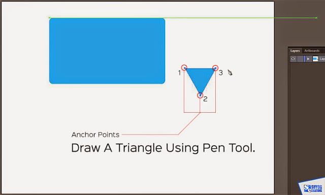 Using Pen Tool