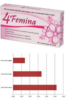 Pareri 4Femina For Femina forum anticonceptionale