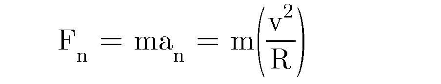 Dynamics of Circular Motion