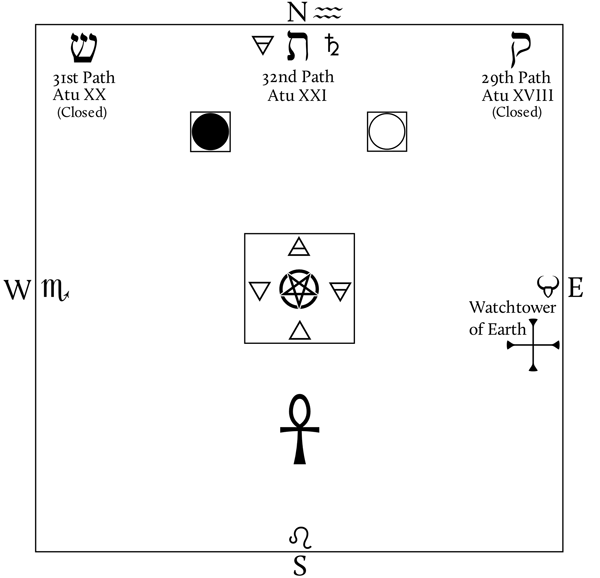 The Neophyte Temple of Malkuth from Ritual Magick, Rites and Ceremonies of Hermetic Light