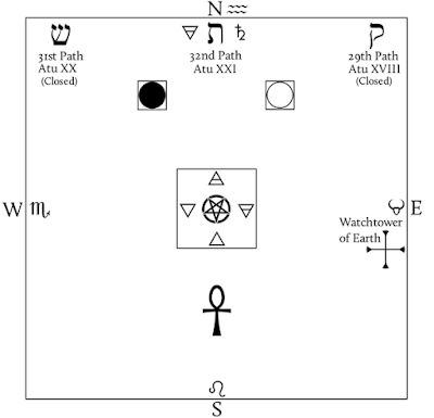 Magical Pathworking: Temple of Malkuth (Neophyte)
