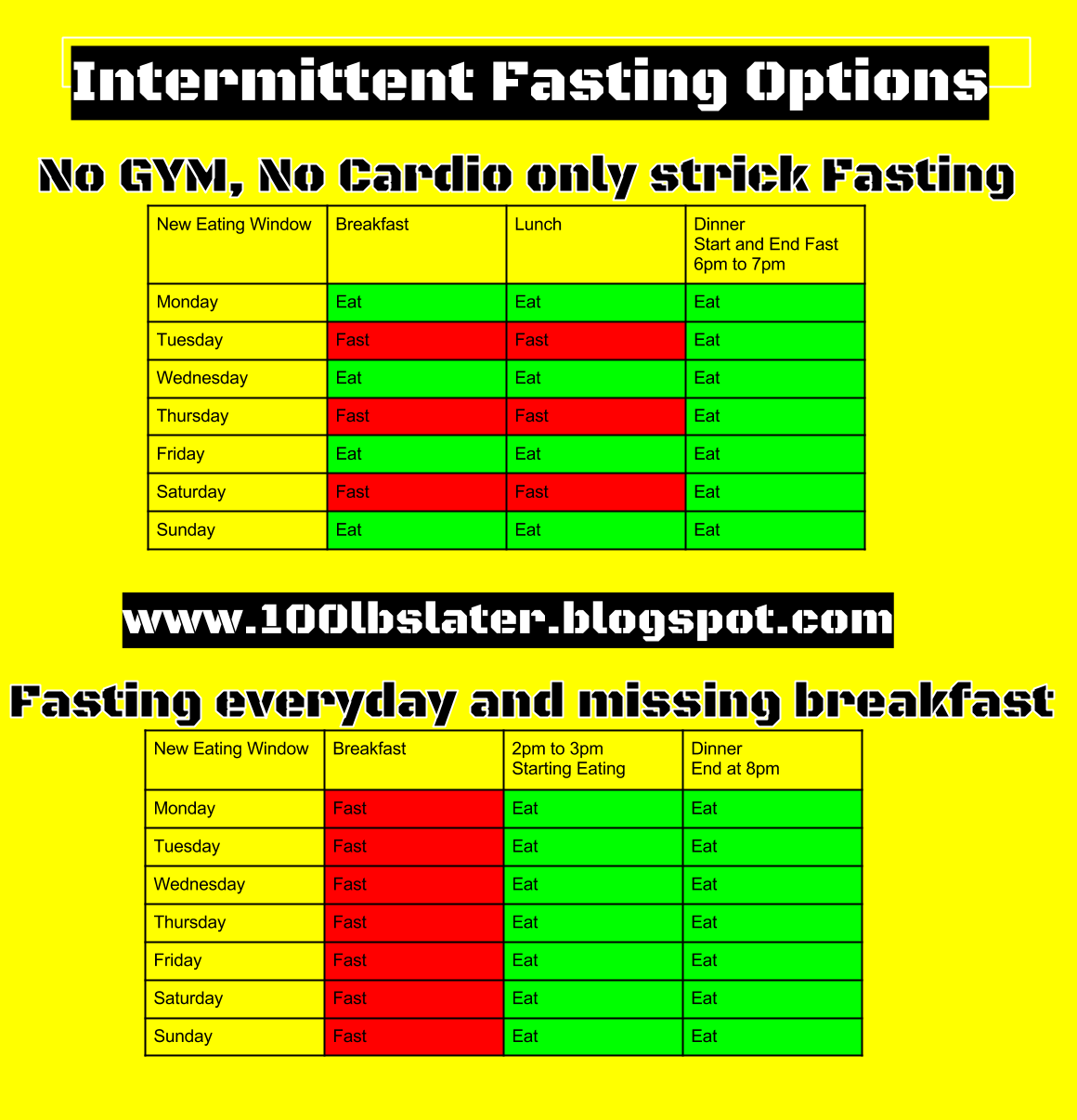 Intermittent Fasting and other things health
