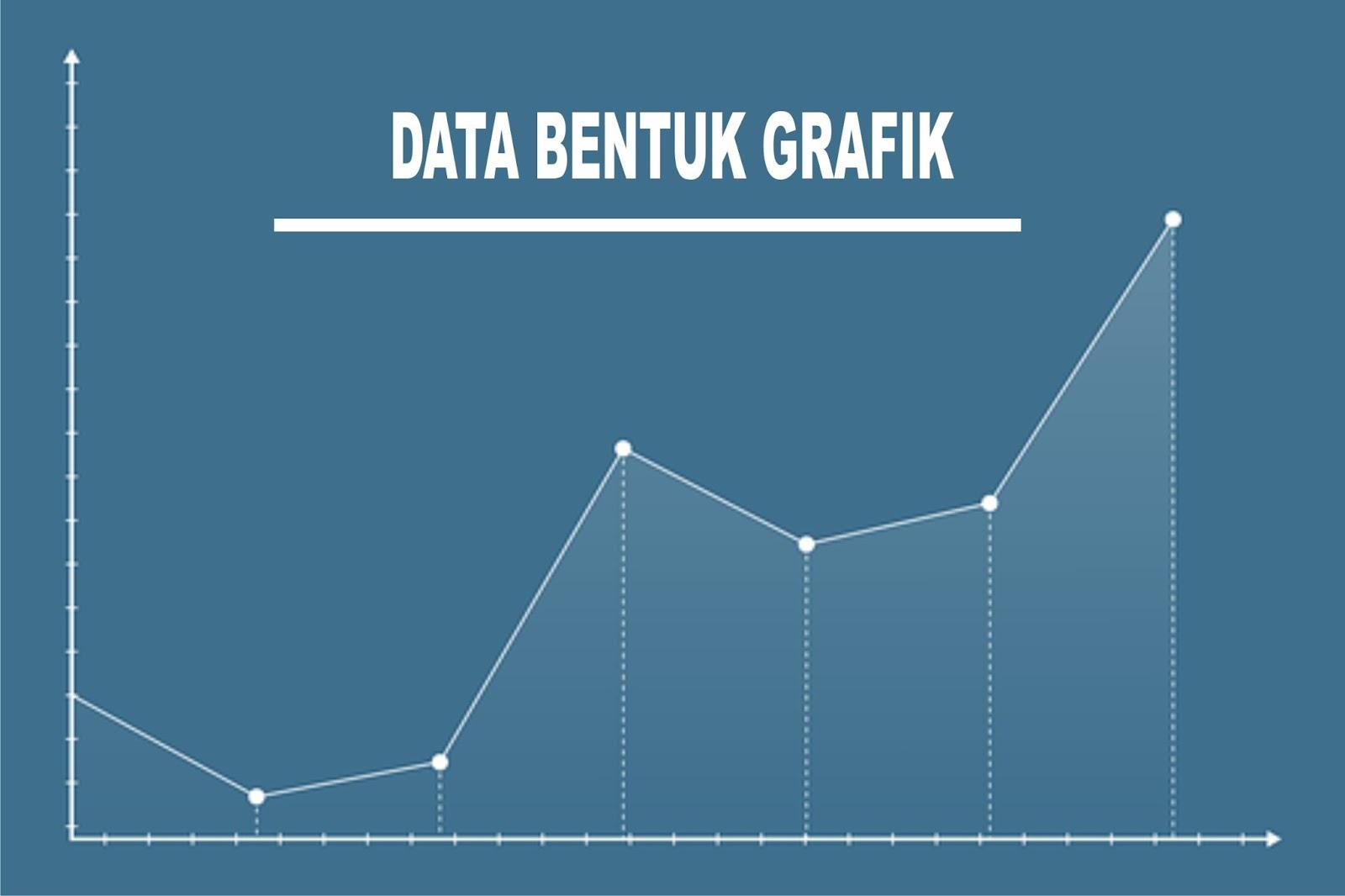 5 macam grafik paling mudah dalam menyajikan data statistika atau 5 macam grafik paling mudah dalam menyajikan data statistika atau penelitian ccuart Choice Image