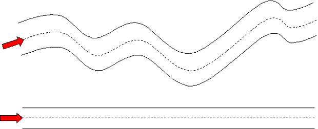 Resultado de imagen de rectas y curvas