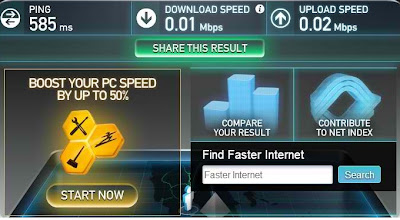 PLDT Net at Home, PLDT Net at Home Speed