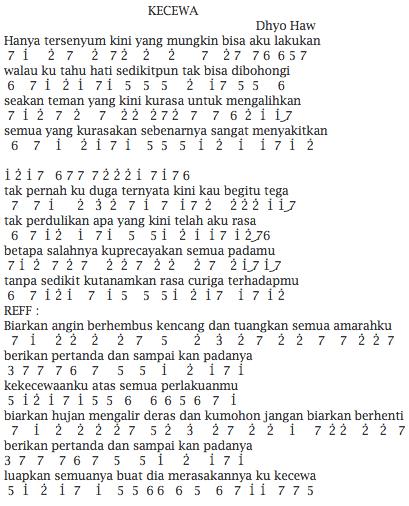 Not Angka Pianika Lagu Dhyo Haw Kecewa