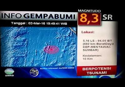 Gempa Kepulawan Mentawai Sumbar 8,3 SR Berpotensi Tsunami