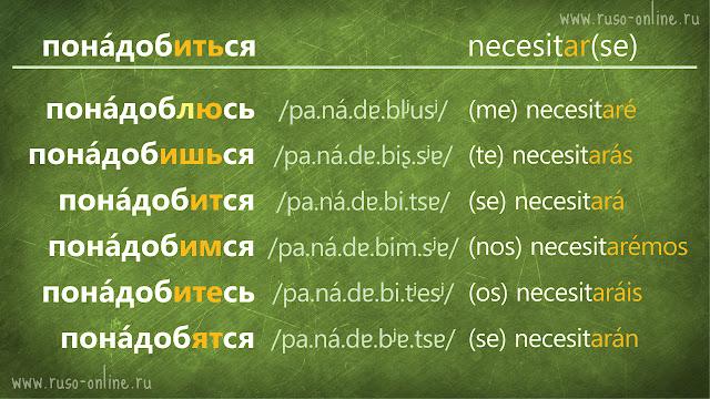 Conjugación del verbo понадобиться