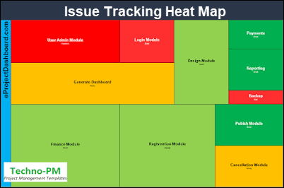 Issue Tracking Heat Map Dashboard, issue tracking heat map template