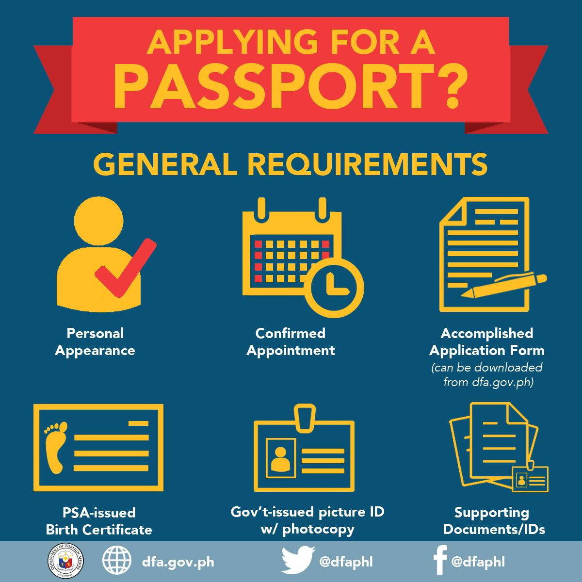 Passport processing guide and list of dfa branches nationwide step 2 online appointment with the dfa aiddatafo Gallery
