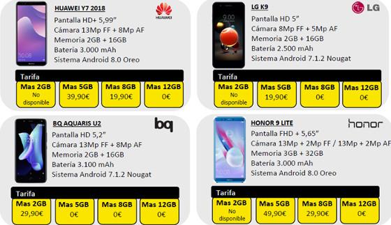 MásMóvil ofrece el Huawei Y7, BQ Aquaris U2, LG K9 y Honor 9 Lite de forma gratuita.