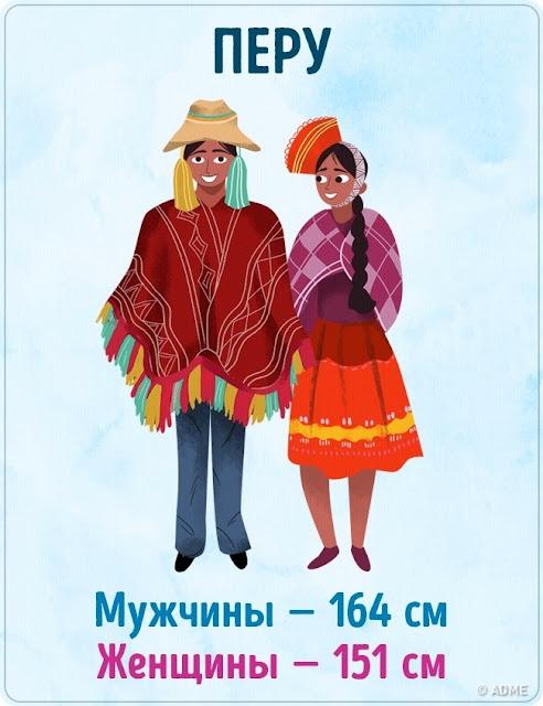 русский как иностранный уроки