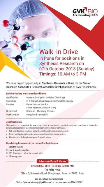 GVK Biosciences Ltd Walk-In Drive on 7 October