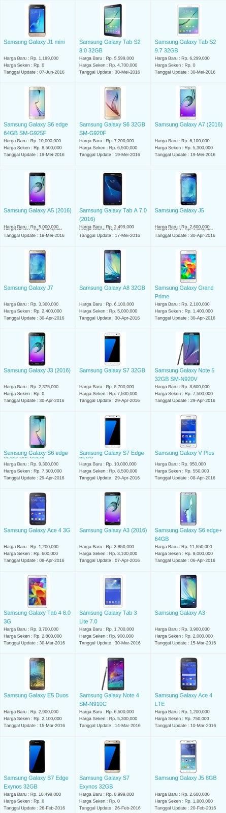 Daftar Harga Hp Terbaru Samsung Juli 2016