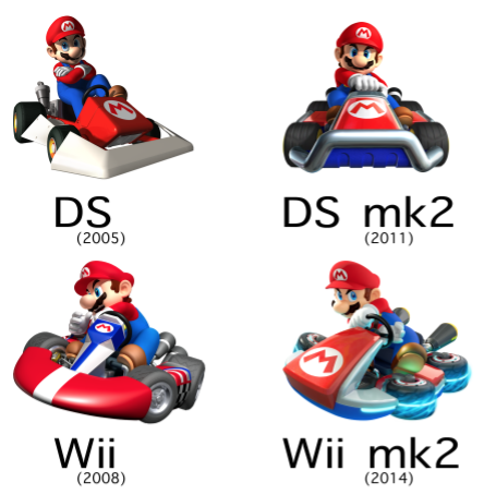 Super Justin: The Blog: Giving model names to the Mario ...