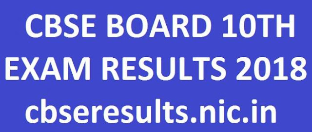 CBSE Board 10th Results