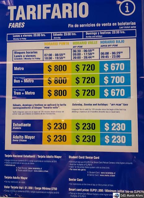 Preço do Metrô de Santiago - Diário de Bordo Chile: 8 dias em Santiago e arredores
