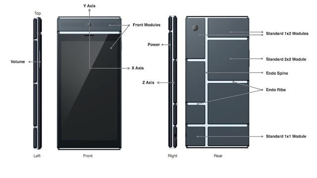 Šema modularnog telefona