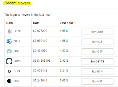 CoinSpot Recent Movers