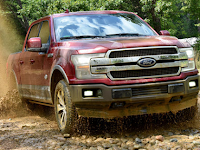 2022 Ford F-150 Raptor Review
