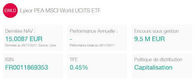 Lyxor PEA MSCI World UCITS ETF
