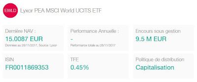 Lyxor PEA MSCI World UCITS ETF