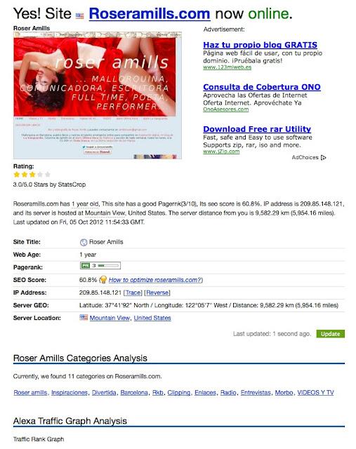 roseramills.com ha superado las 100.000 visitas